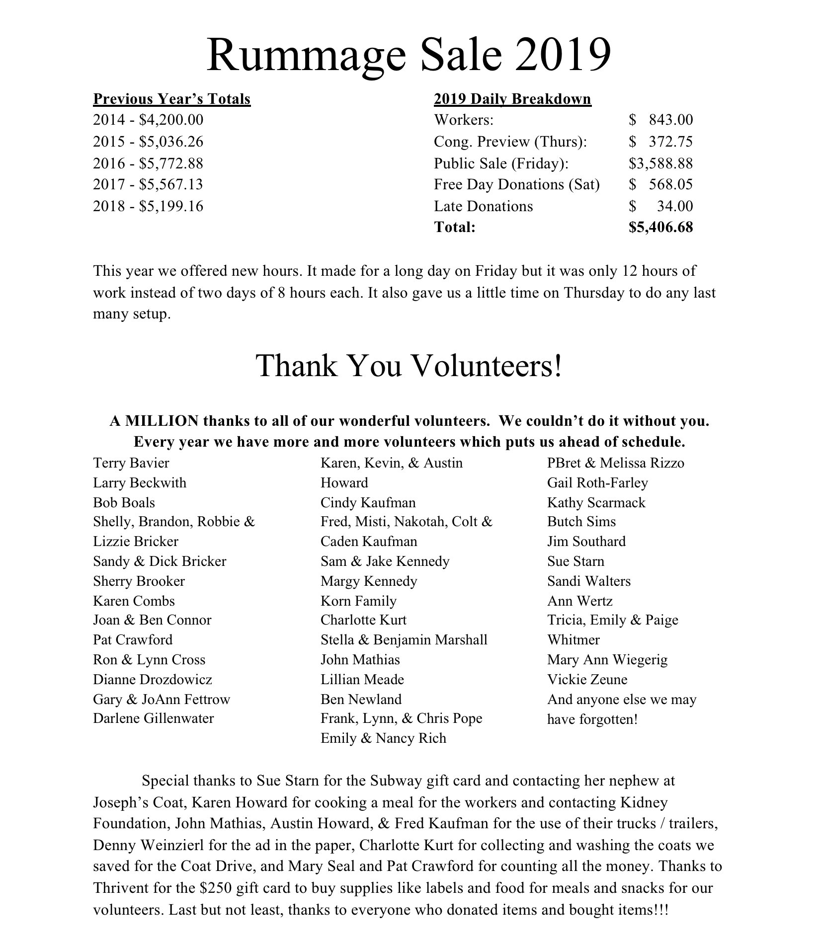 2019 Rummage Sale Results